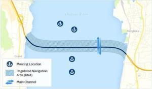 earlier map of mooring locations