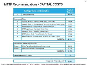 Capital-Costs